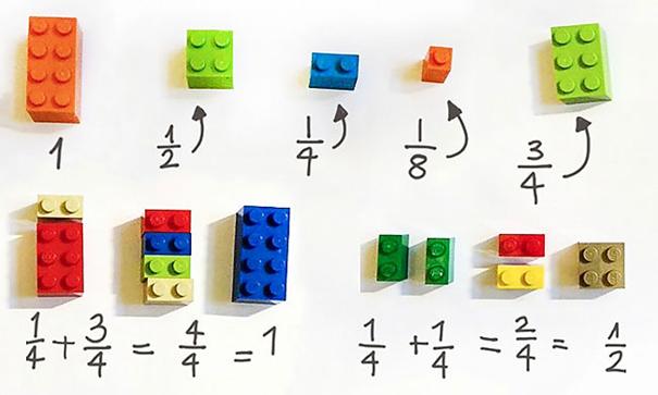 Lego maths Alycia Zimmerman