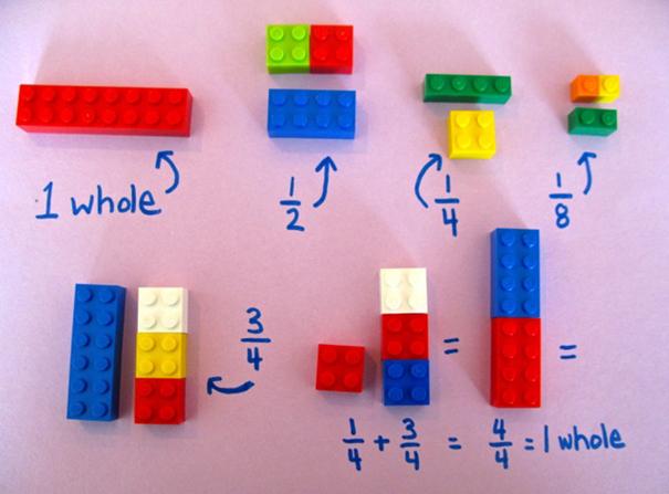 Lego maths Alycia Zimmerman4