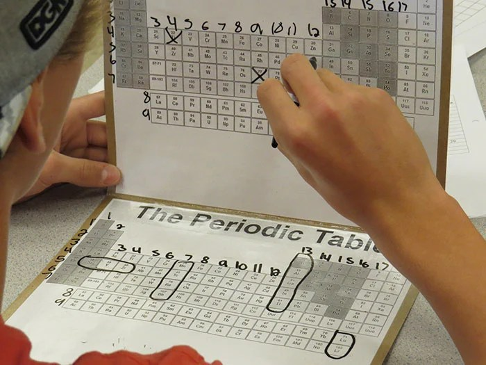 Periodic Table teaching learning Cultura Inquieta Karyn Tripp3