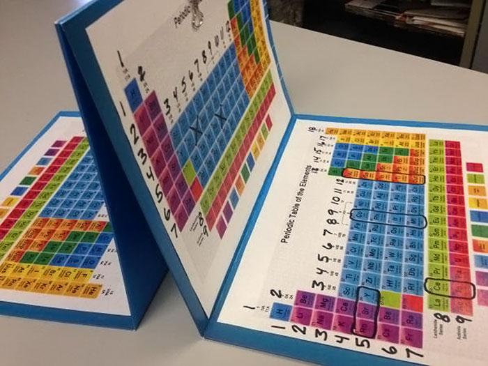 Periodic Table teaching learning Cultura Inquieta Karyn Tripp4