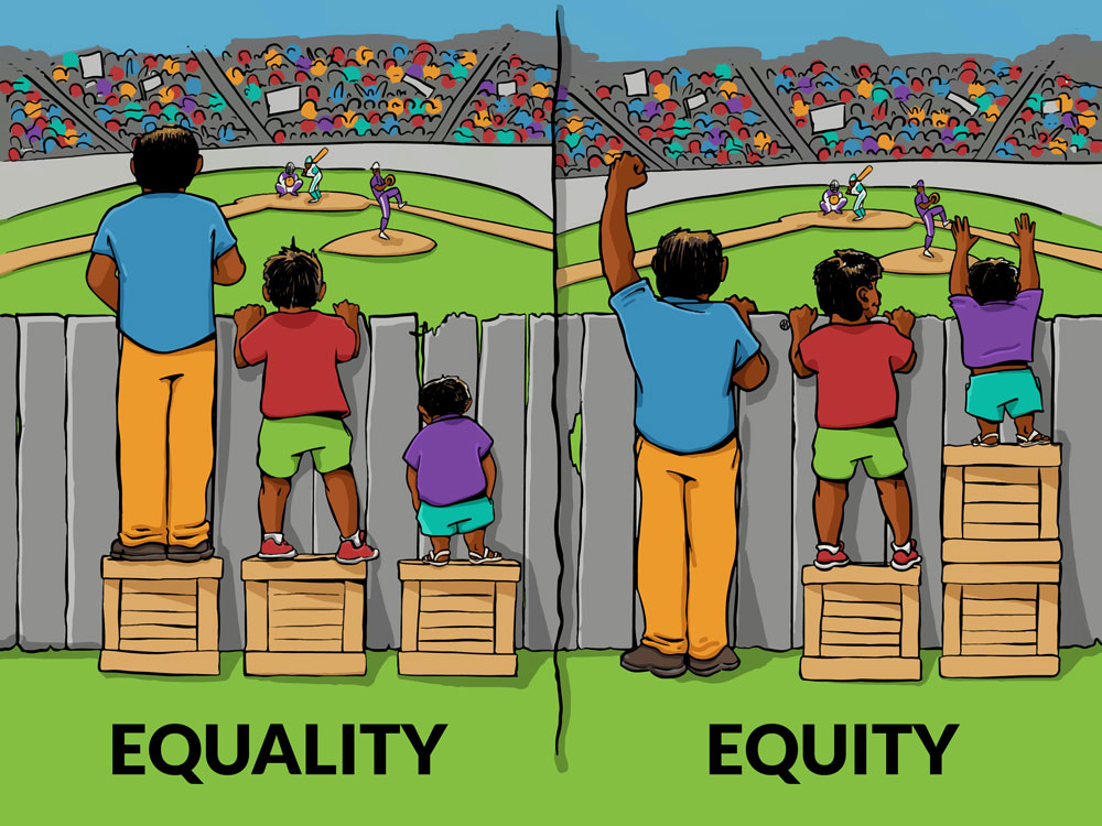 Imagini pentru equity vs equality