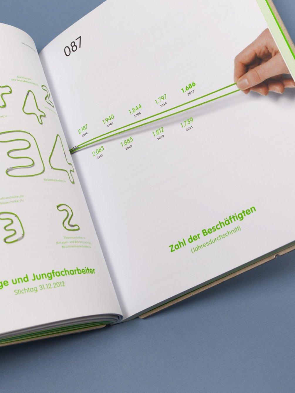 energie-steiermark-jahresbericht-2012_moodley-brand-identity_moodley-brand-identity_14-1200x1600
