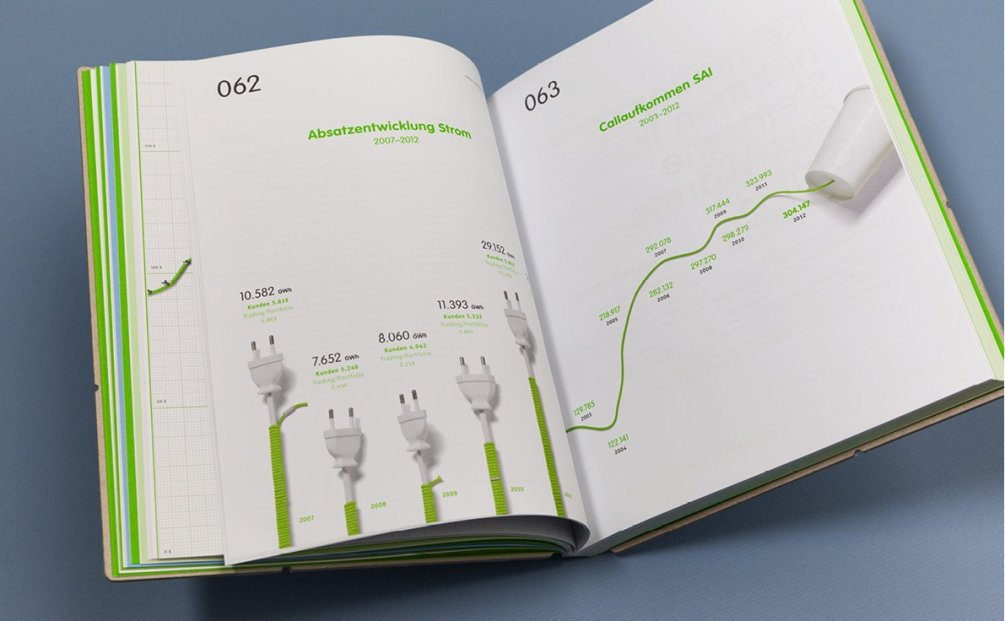 energie-steiermark-jahresbericht-2012_moodley-brand-identity_moodley-brand-identity_16-1200x740