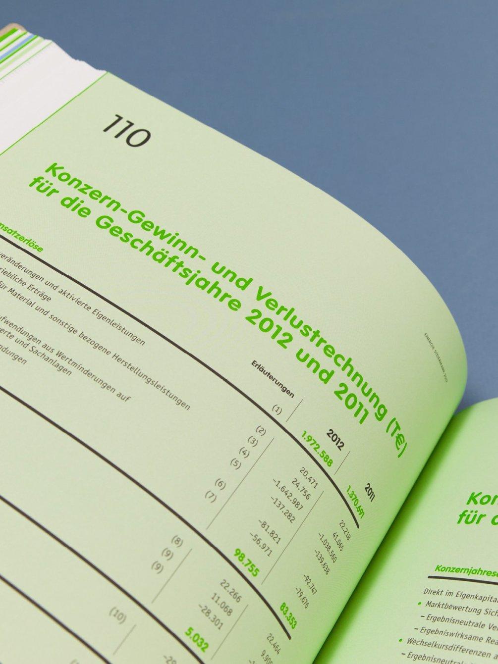 energie-steiermark-jahresbericht-2012_moodley-brand-identity_moodley-brand-identity_20-1200x1600