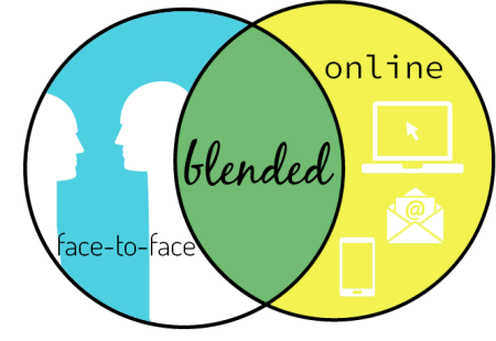 Le blended learning ou la formation mixte