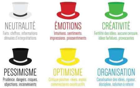 six chapeaux