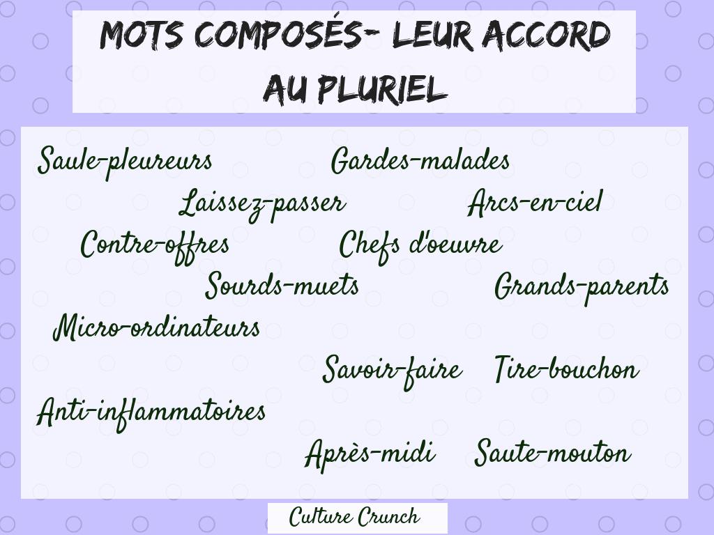 mots composés
