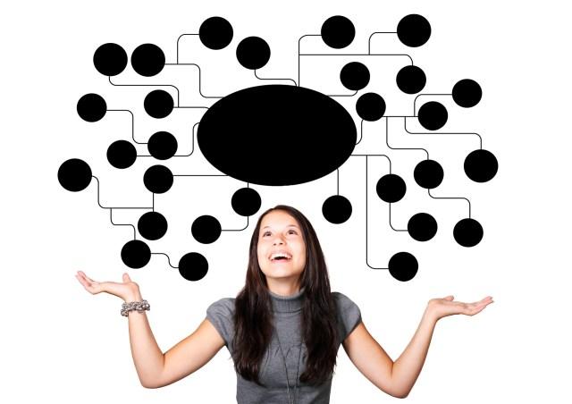 Cartes mentales : apprendre le vocabulaire