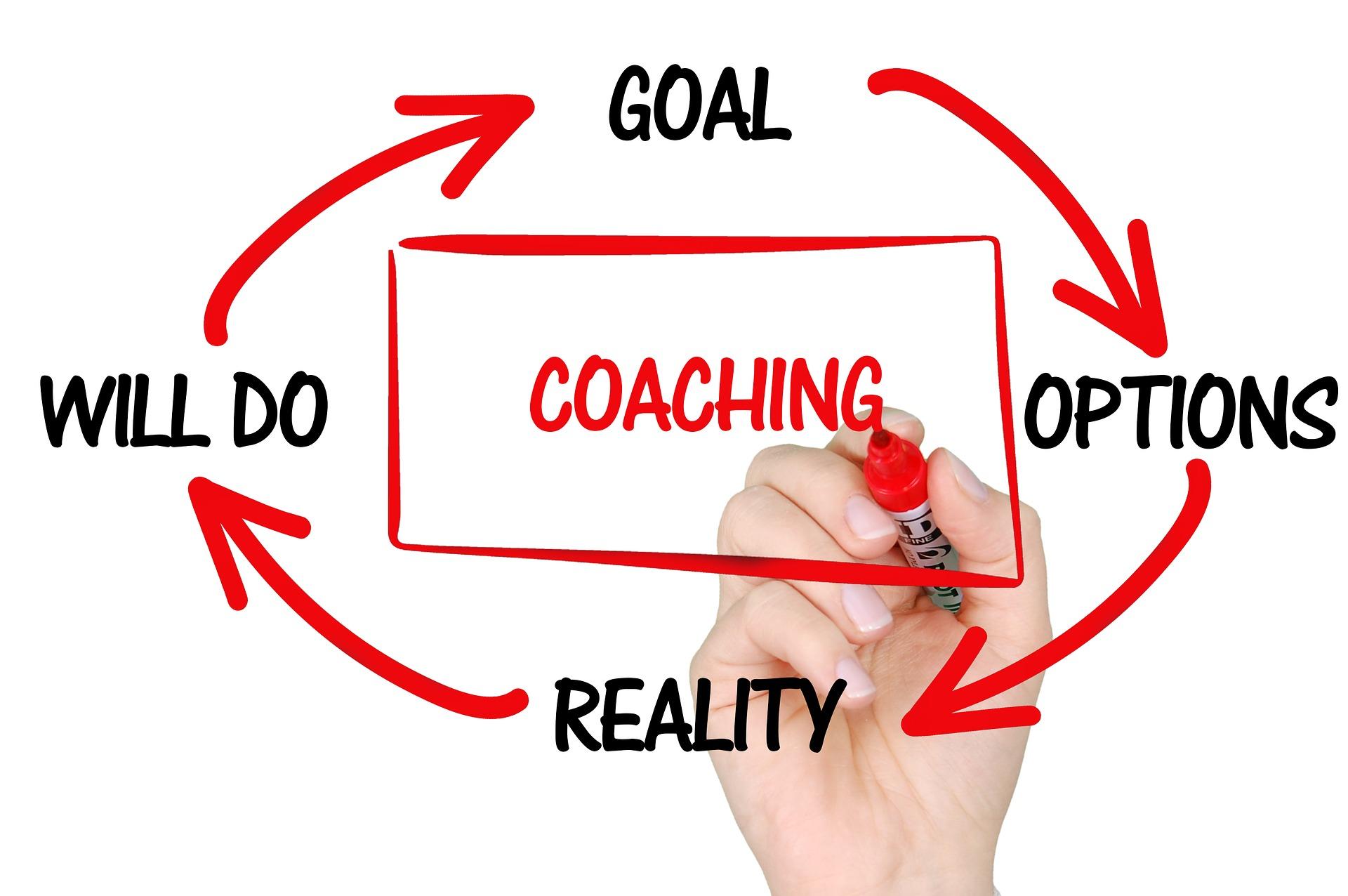 Prof ou coach ? Enseigner l'autonomie