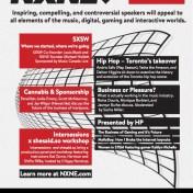 NXNE Future Land poster