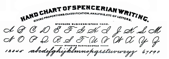 1000+ images about Handwriting on Pinterest