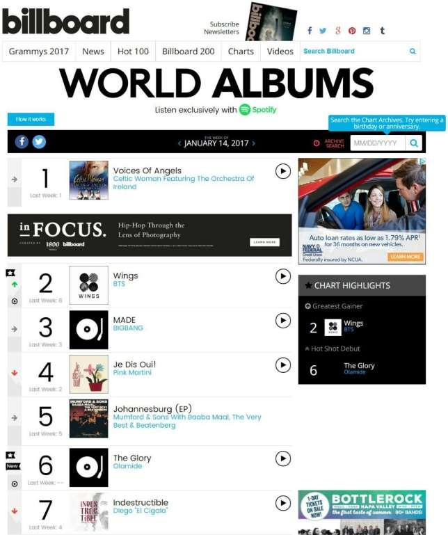Olamide's The Glory debuts at no 6 on Billboard World Album Charts 2017