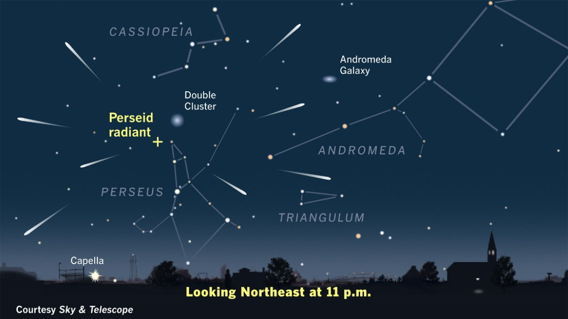 perseid-meteor-shower-sky-map-2015 2