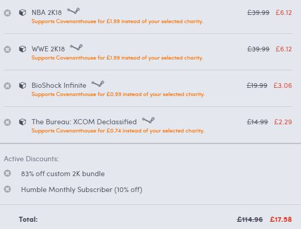 Build Your Own 2K Games Bundle With Humble Bundle | Cultured