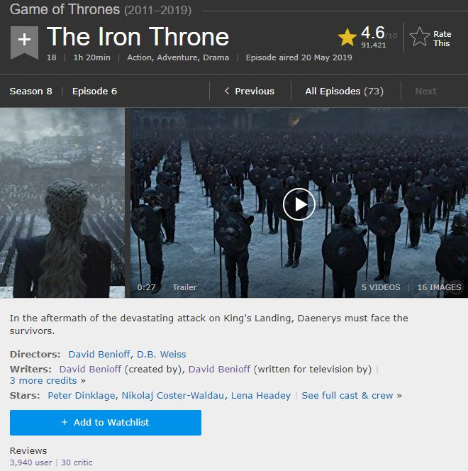 The Iron Throne IMDB 1