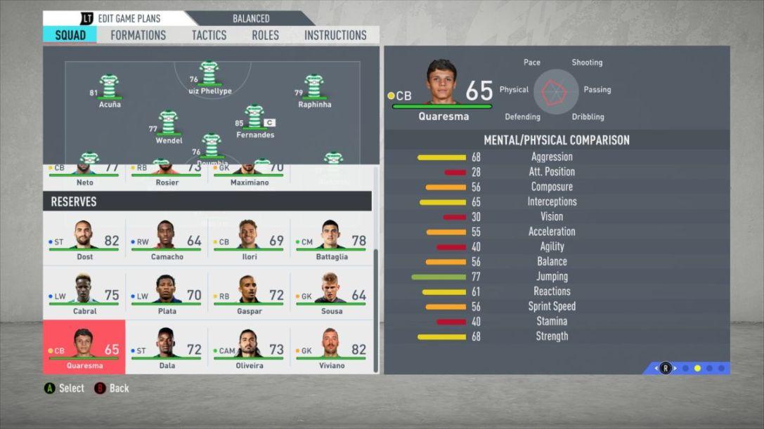 FIFA 20 quaresma