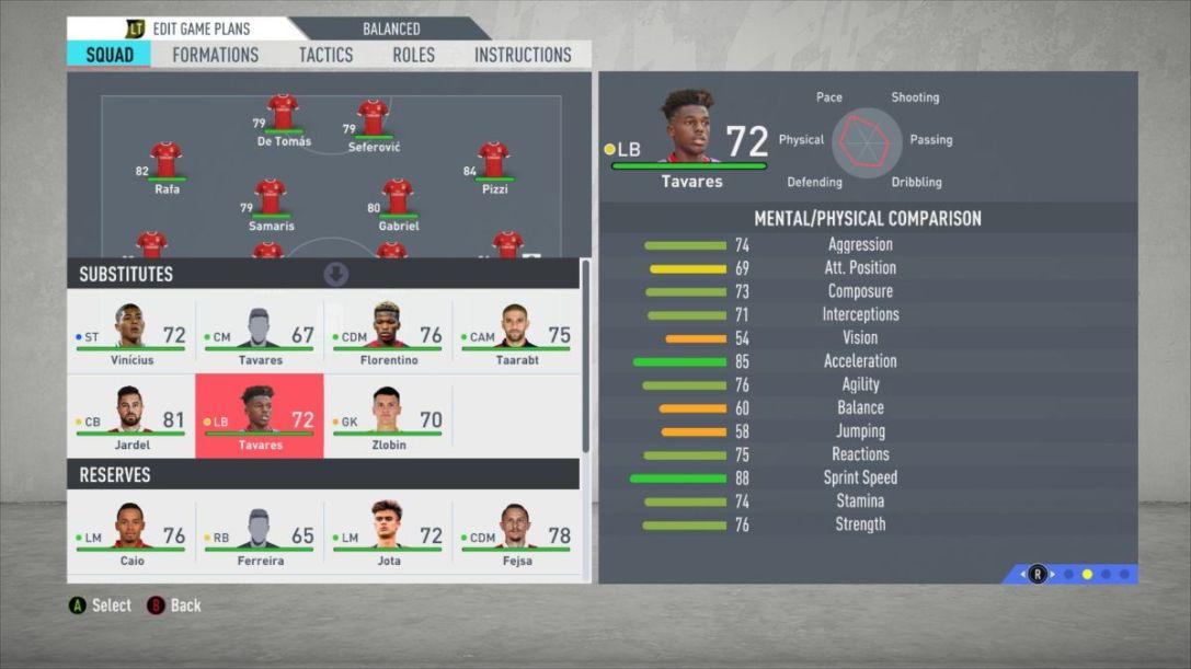 Nuno Tavares FIFA 20