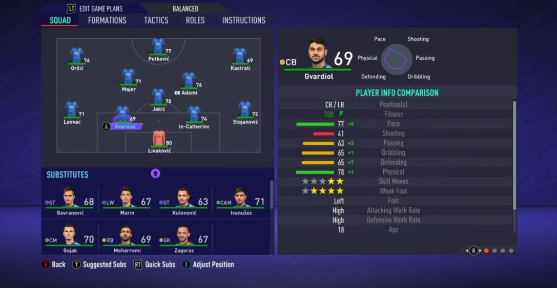 Joško Gvardiol FIFA 21