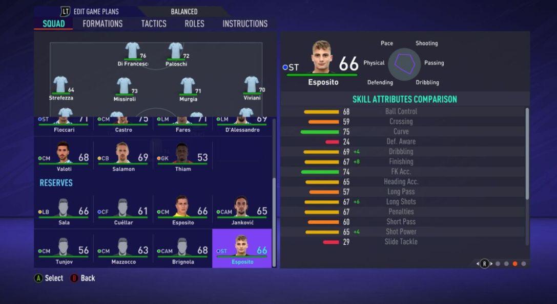 Sebastiano Esposito FIFA 21