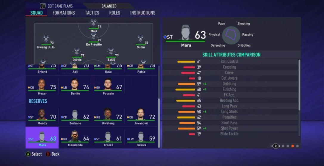 Sékou Mara FIFA 21