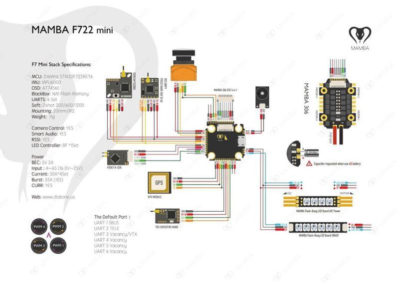 F722 Mini Wiring