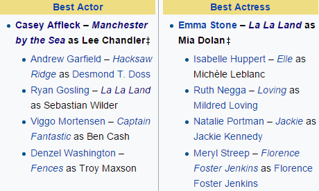 2017 best actor nominations Oscars