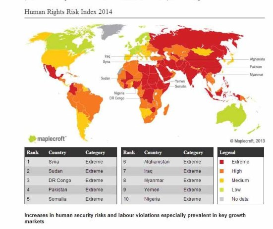 Human Rights Risk Atlas 2014