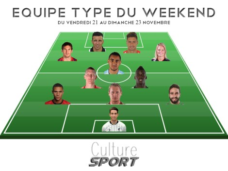 Equipe Type weekend 22-23 Nov