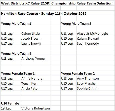 Team Selection - WD XC Relays - Hamilton Race Course