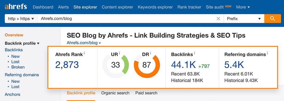 Ahrefs Site Explorer: Hochwertige Backlinks analysieren