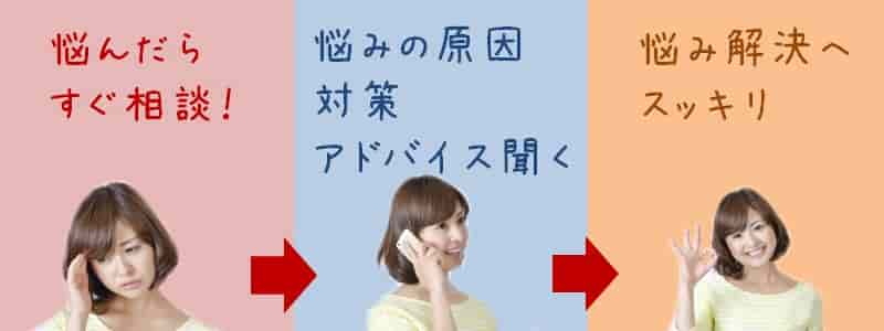 仕事悩み相談電話カウンセリング原因分析