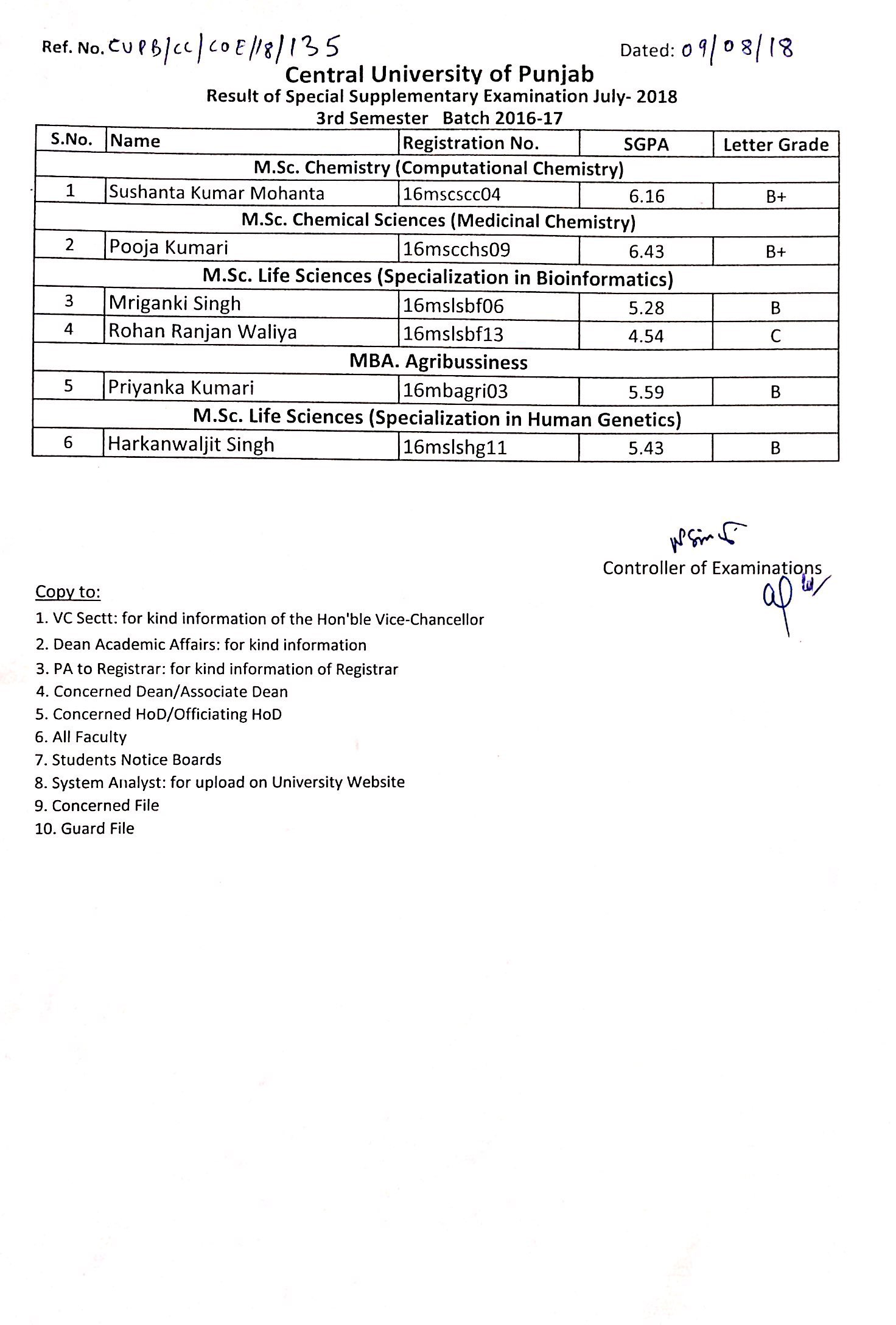 Central University of Punjab::M.Sc./MBA III Sem Exam