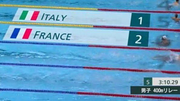 Olimpiadi 2020: gli 8 momenti più iconici