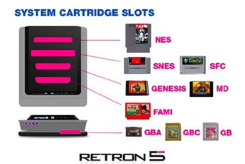RetroN-5