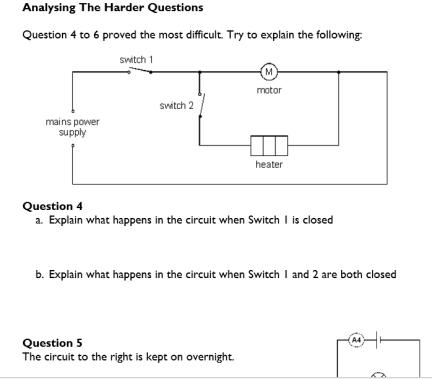 Difficult Qs