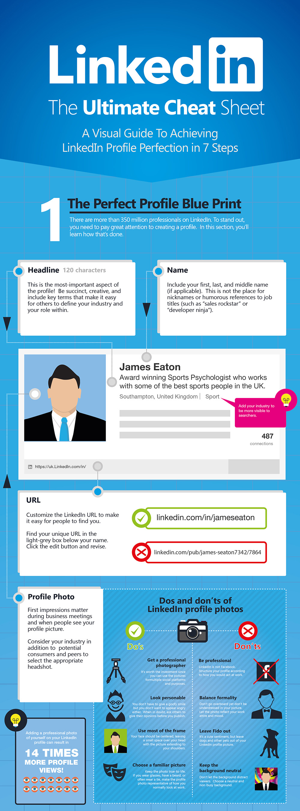 Your Ultimate LinkedIn Cheat Sheet Infographic Curatti
