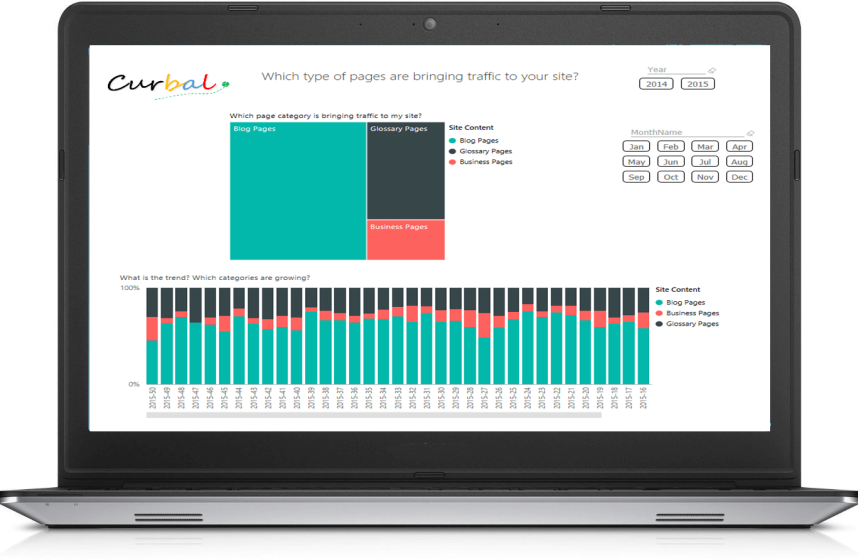 Categorize your content dashboard power bi google analytics1