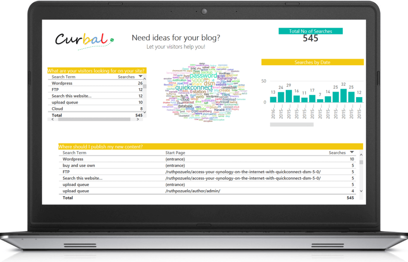 New ideas dashboard power bi google analytics3