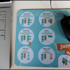 join mouse pad curbal