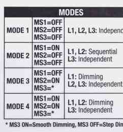 four modes allow for numerous configurations including dimming  [ 1600 x 900 Pixel ]