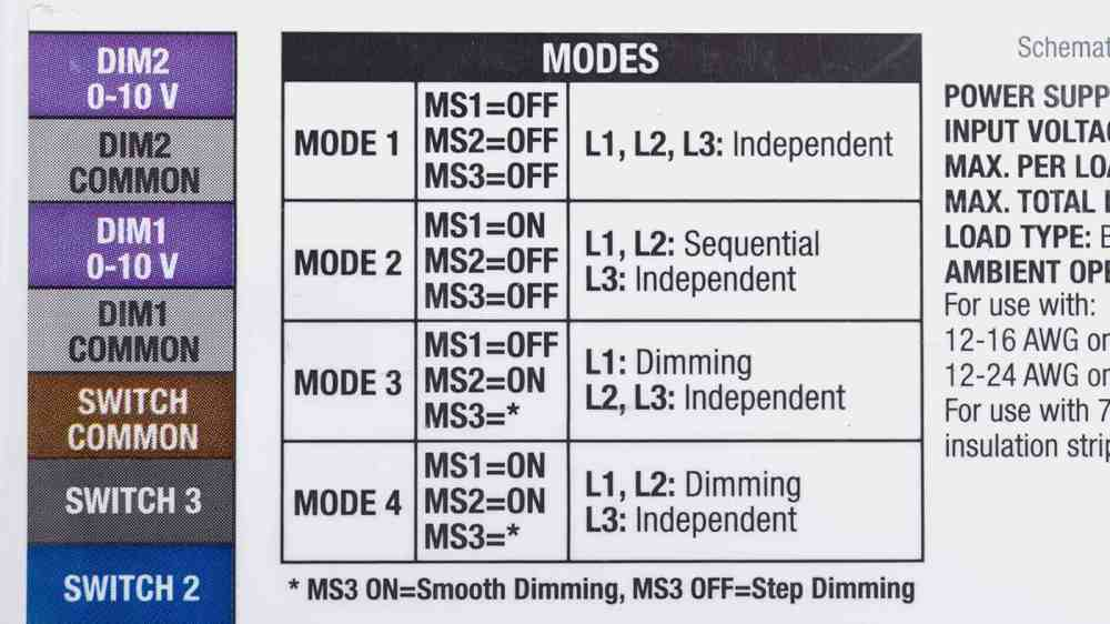 medium resolution of four modes allow for numerous configurations including dimming