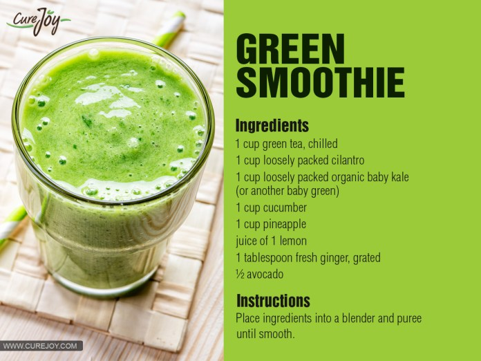 3.Green-Smoothie