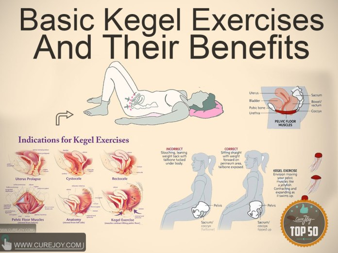 Basic-Kegel-Exercises-And-Their-Benefits