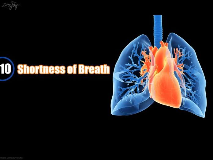 10-Shortness-of-Breath