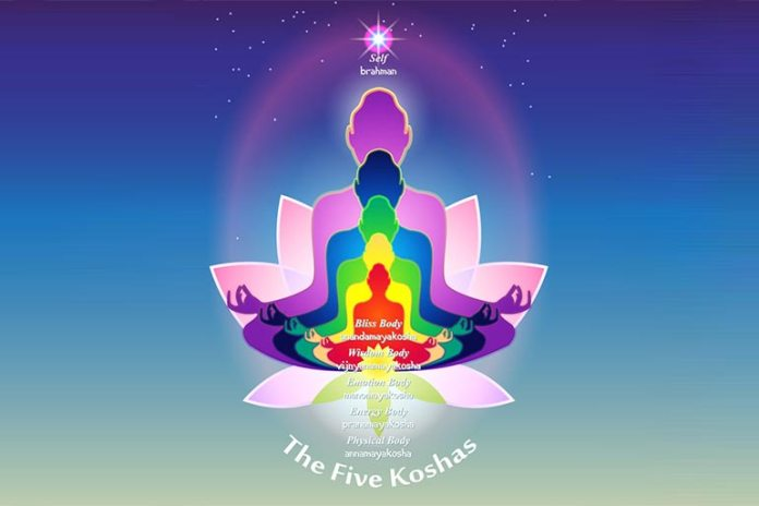 Our body is made of five sheaths that represent food, energy, mind, awareness, and bliss