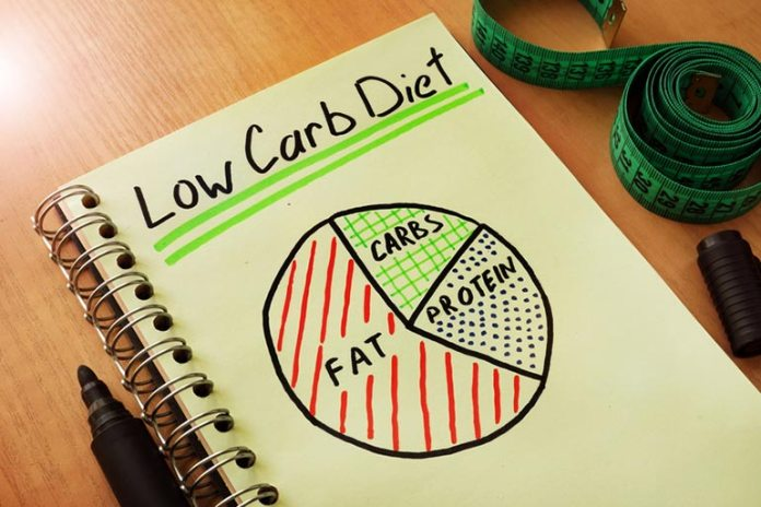 The Real Truth About Saturated Fats - follow a low-carb diet