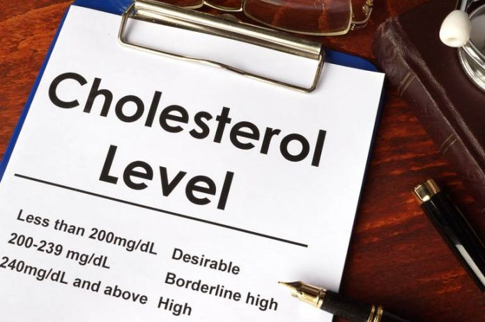 Cholesterol <!-- WP QUADS Content Ad Plugin v. 2.0.26 -- data-recalc-dims=