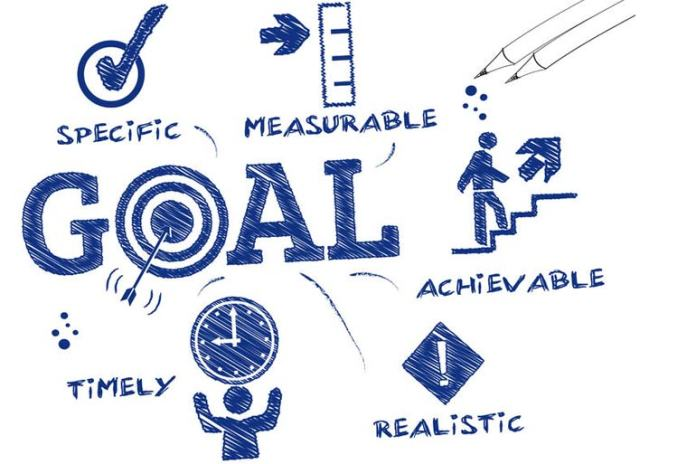 Decide on a specific goal to keep you motivated