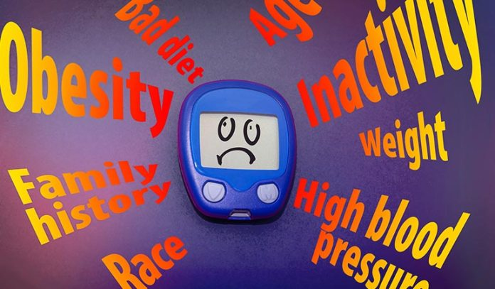 Obesity, high blood pressure, high cholesterol, etc. are risk factors