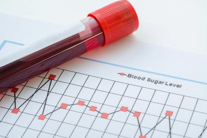 All you need to know about type 2 diabetes